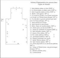 Plan de l'église de Friardel