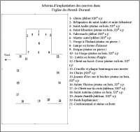 Plan de l'église du Mesnil-Durand