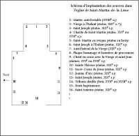Plan de l'église de Saint-Martin-de-la-Lieue